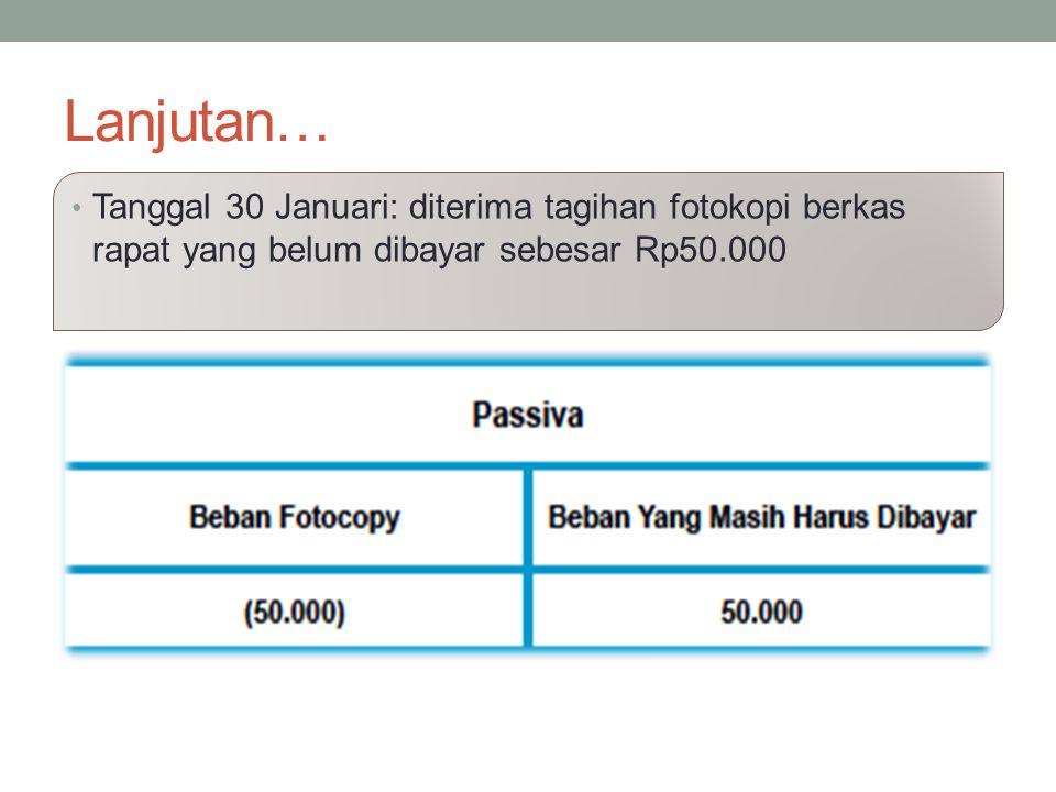 Lanjutan… Tanggal 30 Januari: diterima tagihan fotokopi berkas rapat yang belum dibayar sebesar Rp50.000