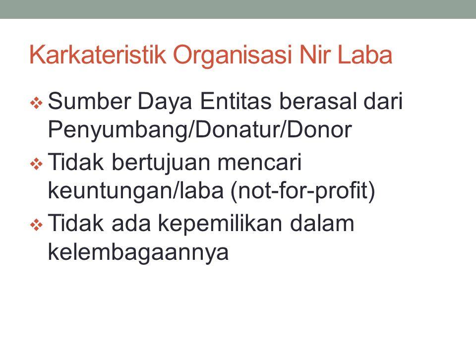 Karkateristik Organisasi Nir Laba  Sumber Daya Entitas berasal dari Penyumbang/Donatur/Donor  Tidak bertujuan mencari keuntungan/laba (not-for-profi