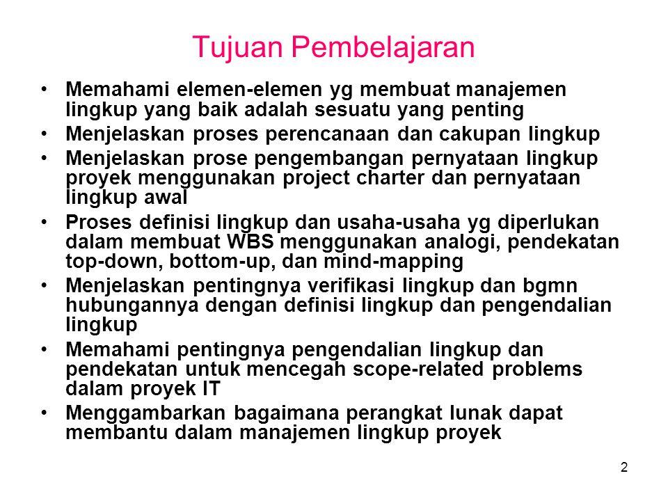 13 WBS Intranet : diorganisasi berdasar fase PENDEFINISIAN LINGKUP PROYEK HASIL