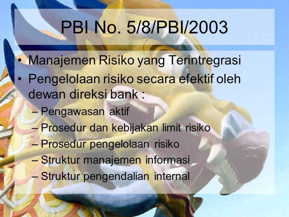 PBI No. 5/8/PBI/2003 Manajemen Risiko yang Terintregrasi Pengelolaan risiko secara efektif oleh dewan direksi bank : –Pengawasan aktif –Prosedur dan k