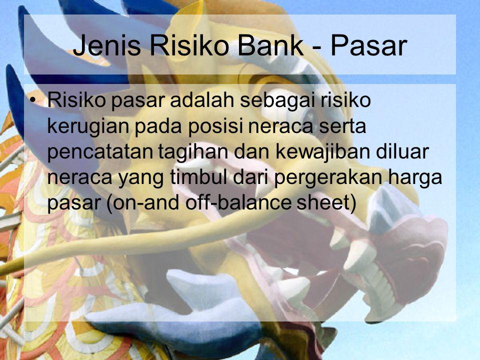 Jenis Risiko Bank - Pasar Risiko pasar adalah sebagai risiko kerugian pada posisi neraca serta pencatatan tagihan dan kewajiban diluar neraca yang tim