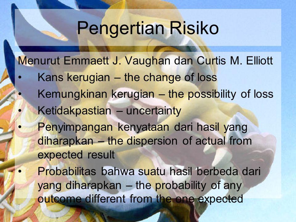 Definisi Risiko Sebagai kemungkinan penyimpangan negatif dari hasil yang diinginkan atau diharapkan atau risiko sebagai suatu kemungkinan kerugian Menyangkut situasi di mana terdapat suatu kemungikan terjadinya hasil yang tidak menguntungkan – unfavorable outcome