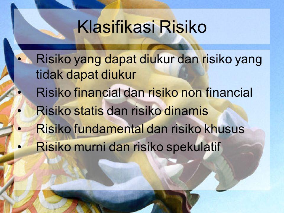 Klasifikasi Risiko Risiko yang dapat diukur dan risiko yang tidak dapat diukur Risiko financial dan risiko non financial Risiko statis dan risiko dina