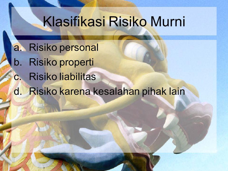 Klasifikasi Risiko Murni a.Risiko personal b.Risiko properti c.Risiko liabilitas d.Risiko karena kesalahan pihak lain