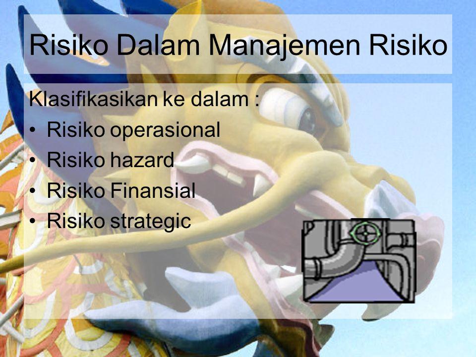 Cakupan Manajemen Risiko di Bank Ketentuan BI No.