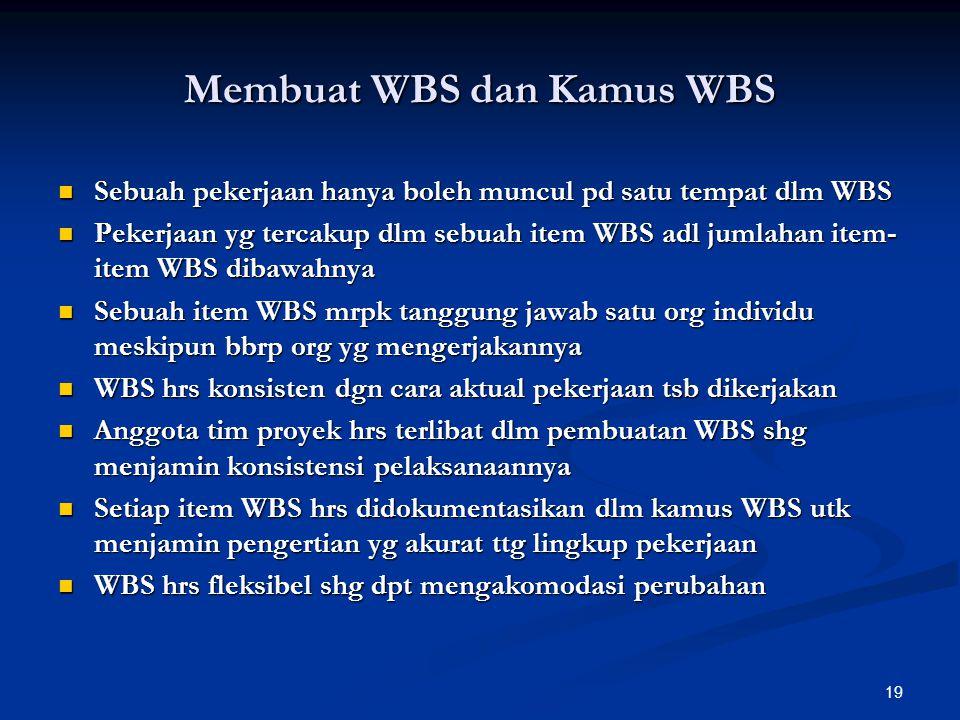 19 Membuat WBS dan Kamus WBS Sebuah pekerjaan hanya boleh muncul pd satu tempat dlm WBS Sebuah pekerjaan hanya boleh muncul pd satu tempat dlm WBS Pek
