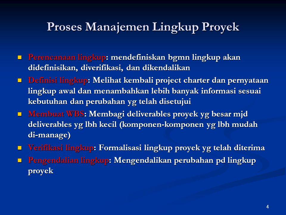 4 Proses Manajemen Lingkup Proyek Perencanaan lingkup: mendefiniskan bgmn lingkup akan didefinisikan, diverifikasi, dan dikendalikan Perencanaan lingk