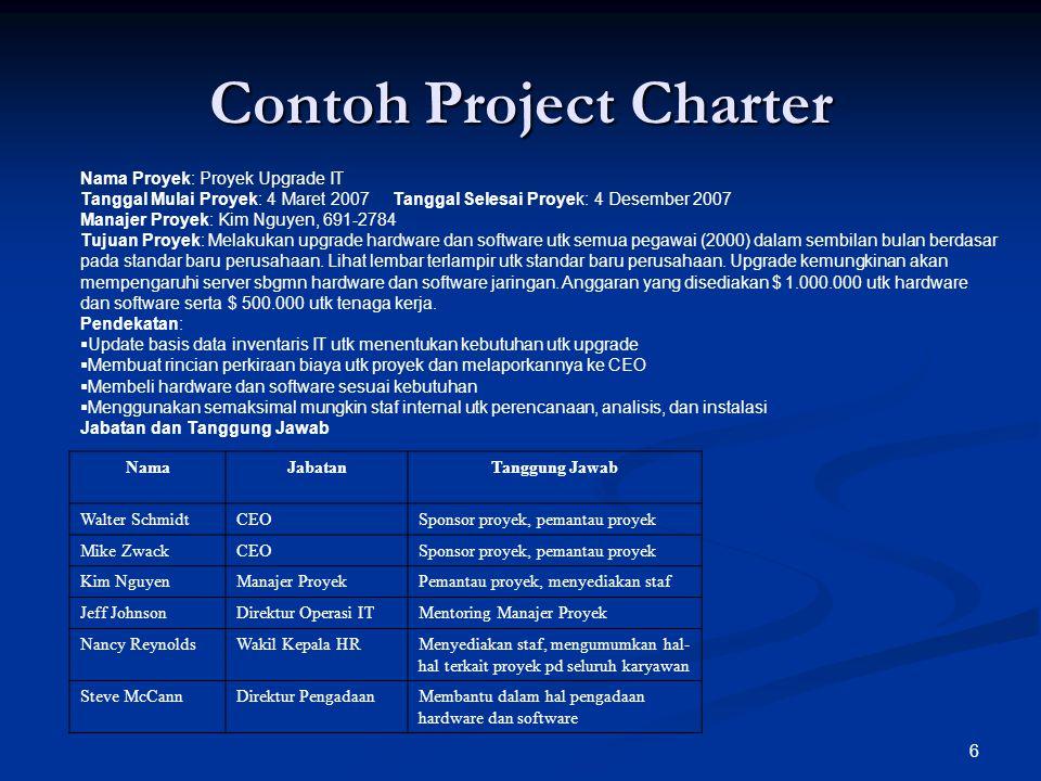 6 Nama Proyek: Proyek Upgrade IT Tanggal Mulai Proyek: 4 Maret 2007Tanggal Selesai Proyek: 4 Desember 2007 Manajer Proyek: Kim Nguyen, 691-2784 Tujuan