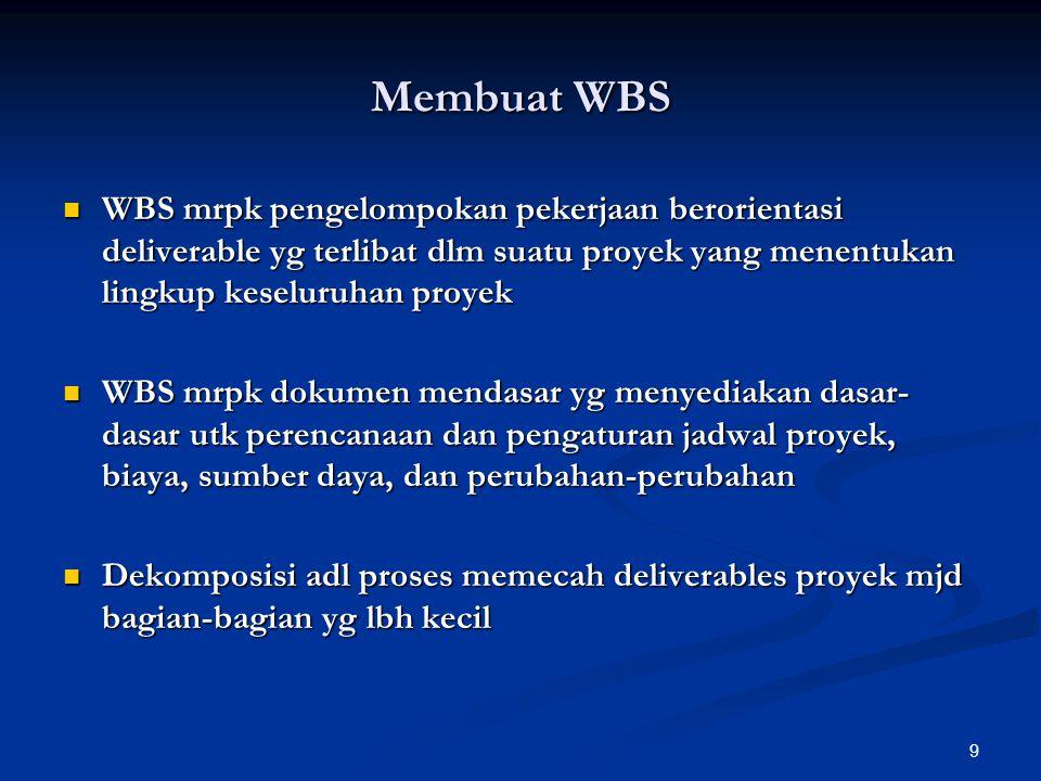 9 Membuat WBS WBS mrpk pengelompokan pekerjaan berorientasi deliverable yg terlibat dlm suatu proyek yang menentukan lingkup keseluruhan proyek WBS mr