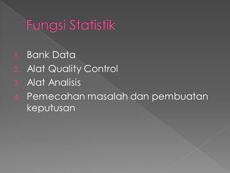 1. Bank Data 2. Alat Quality Control 3. Alat Analisis 4. Pemecahan masalah dan pembuatan keputusan