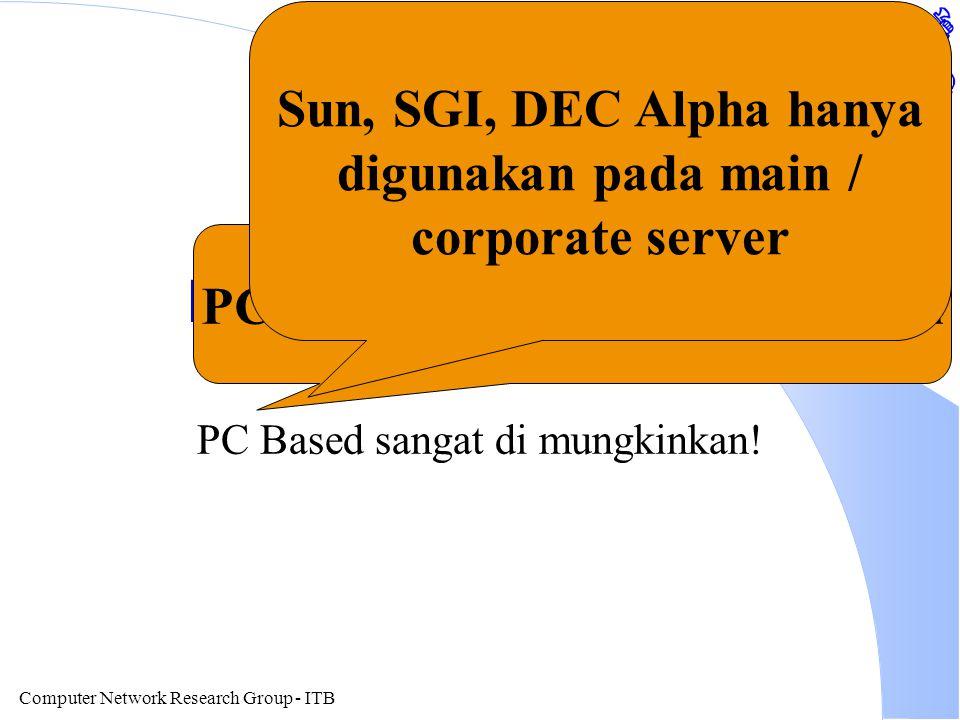 Computer Network Research Group - ITB Komputer Hardware l Client l Server l Router Tergantung pada kebutuhan / traffic, umumnya untuk client & server dapat menggunakan PC (486 / Pentium) Beberapa server dapat dimanfaatkan sebagai IP Forwarder (Router).