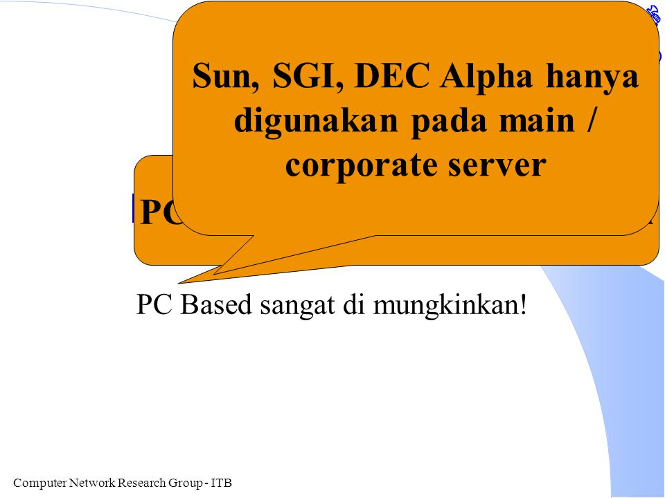 Computer Network Research Group - ITB Bottom Line Hardware PC Based sangat di mungkinkan.