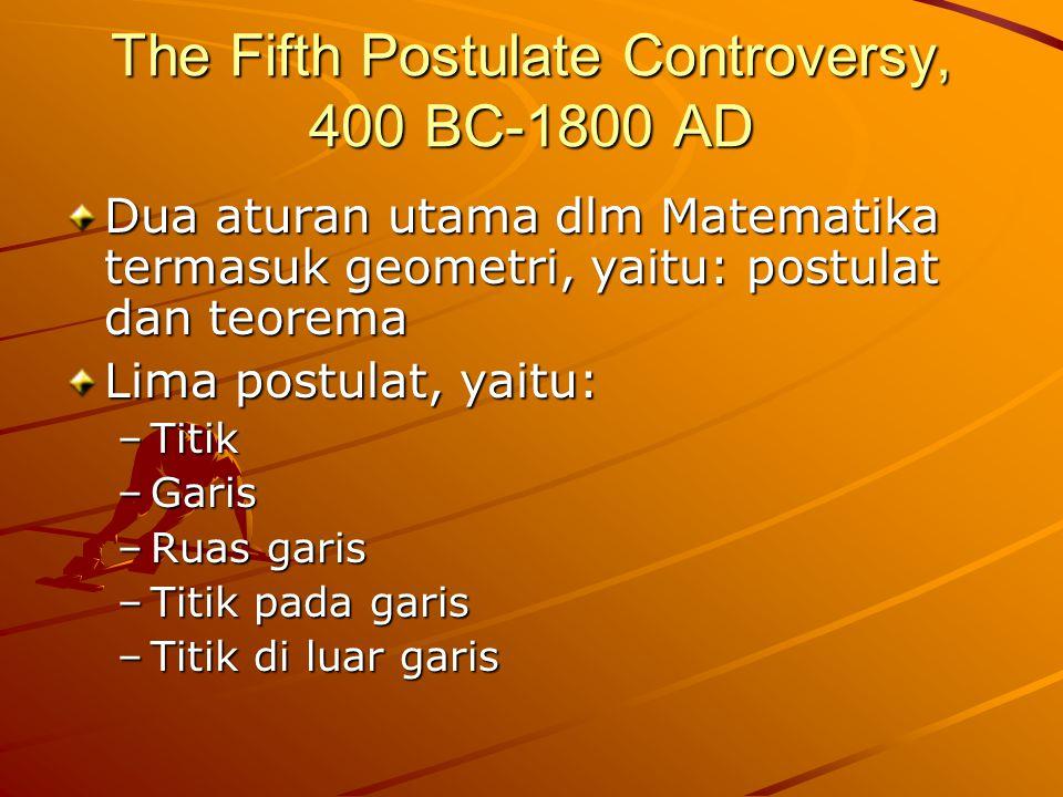 The Fifth Postulate Controversy, 400 BC-1800 AD Dua aturan utama dlm Matematika termasuk geometri, yaitu: postulat dan teorema Lima postulat, yaitu: –Titik –Garis –Ruas garis –Titik pada garis –Titik di luar garis