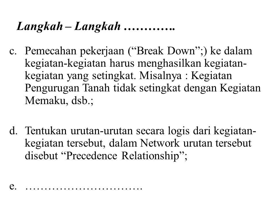 """Langkah – Langkah …………. c.Pemecahan pekerjaan (""""Break Down"""";) ke dalam kegiatan-kegiatan harus menghasilkan kegiatan- kegiatan yang setingkat. Misalny"""