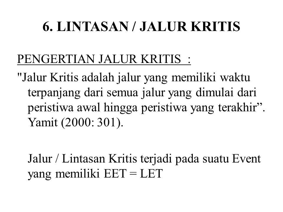 6. LINTASAN / JALUR KRITIS PENGERTIAN JALUR KRITIS :