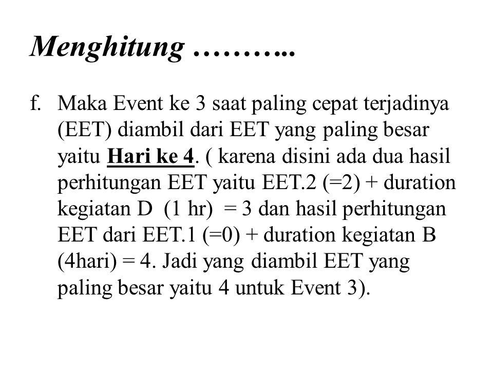 Menghitung ……….. f.Maka Event ke 3 saat paling cepat terjadinya (EET) diambil dari EET yang paling besar yaitu Hari ke 4. ( karena disini ada dua hasi