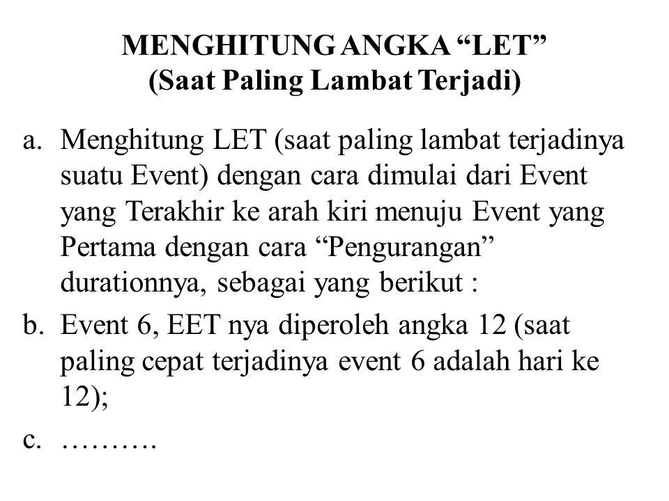 """MENGHITUNG ANGKA """"LET"""" (Saat Paling Lambat Terjadi) a.Menghitung LET (saat paling lambat terjadinya suatu Event) dengan cara dimulai dari Event yang T"""