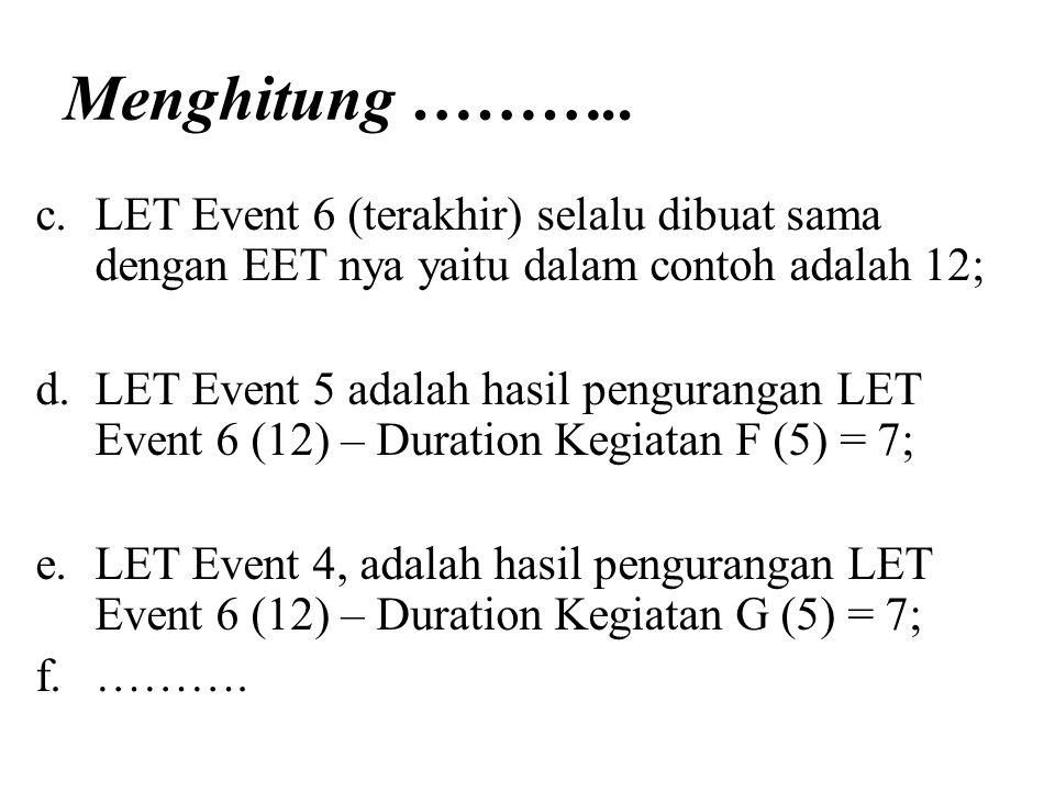 Menghitung ……….. c.LET Event 6 (terakhir) selalu dibuat sama dengan EET nya yaitu dalam contoh adalah 12; d.LET Event 5 adalah hasil pengurangan LET E