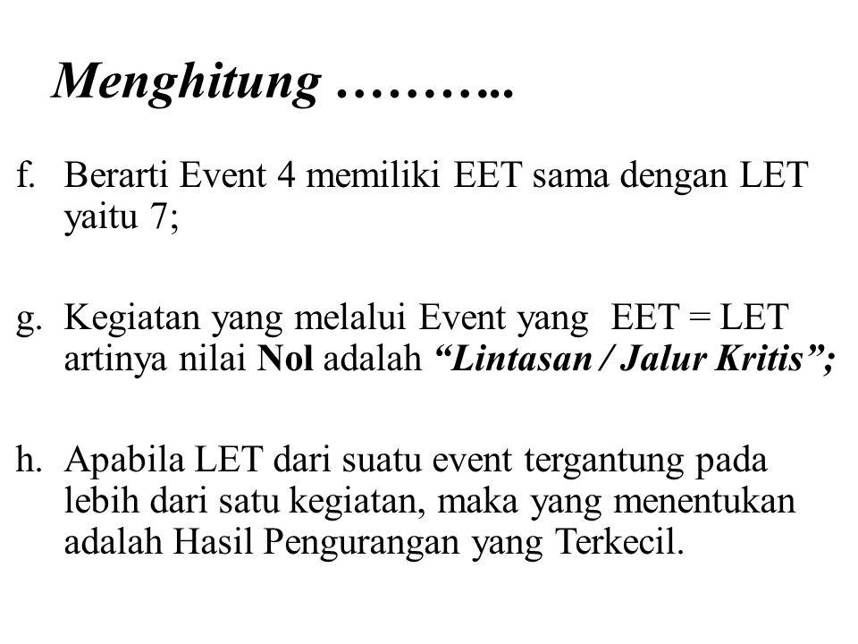 """Menghitung ……….. f.Berarti Event 4 memiliki EET sama dengan LET yaitu 7; g.Kegiatan yang melalui Event yang EET = LET artinya nilai Nol adalah """"Lintas"""