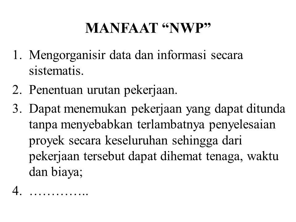 """MANFAAT """"NWP"""" 1.Mengorganisir data dan informasi secara sistematis. 2.Penentuan urutan pekerjaan. 3.Dapat menemukan pekerjaan yang dapat ditunda tanpa"""