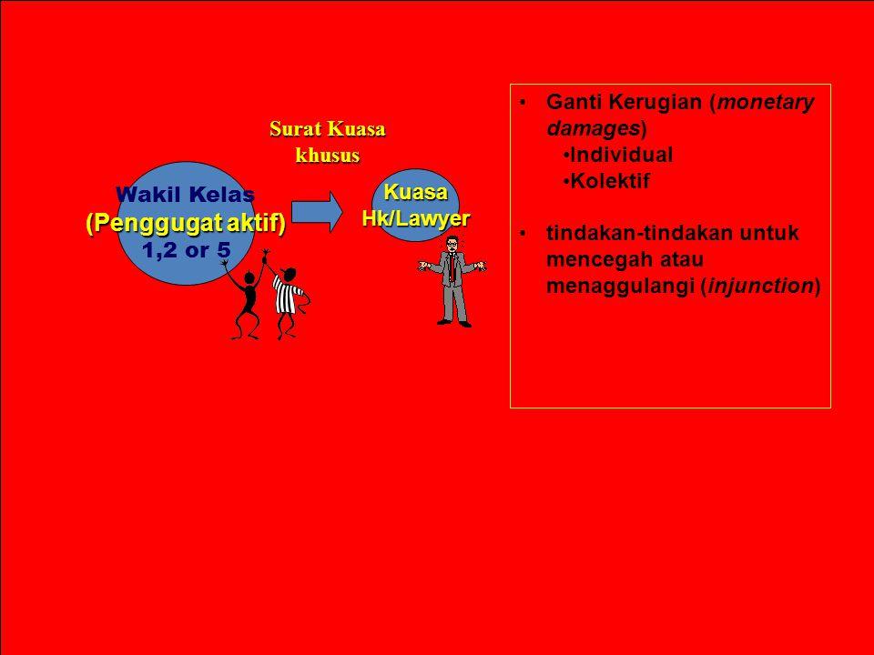 Surat Kuasa khusus Wakil Kelas (Penggugat aktif) 1,2 or 5 KuasaHk/Lawyer Ganti Kerugian (monetary damages) Individual Kolektif tindakan-tindakan untuk