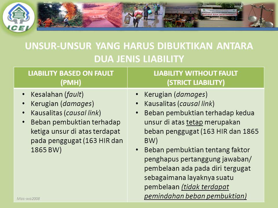 UNSUR-UNSUR YANG HARUS DIBUKTIKAN ANTARA DUA JENIS LIABILITY LIABILITY BASED ON FAULT (PMH) LIABILITY WITHOUT FAULT (STRICT LIABILITY) Kesalahan (faul