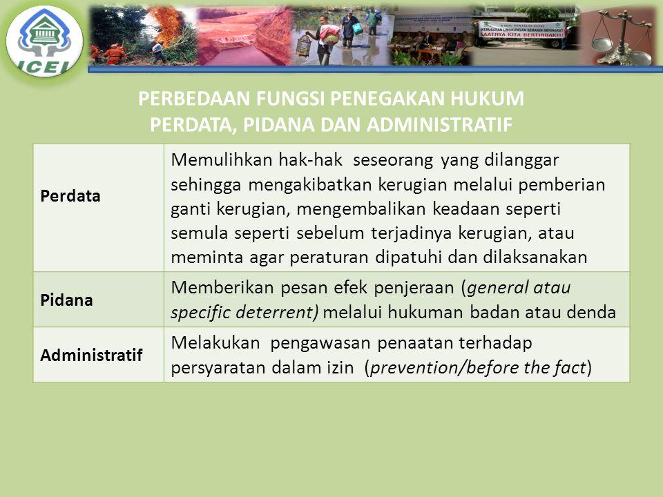 PENEGAKAN HUKUM LINGKUNGAN KEPERDATAAN (UU 32/2009) Penyelesain Sengketa Lingkungan di Luar Pengadilan (84-86) Perbuatan Melawan Hukum (87) Pertanggungjawaban Mutlak/SL (88) Kadaluwarsa Gugatan dan Pengecualian (89) Hak Gugat Pemerintah/Pemda (90) Class Actions (91) Hak Gugat LSM (Pasal 92) Mas-wa2008