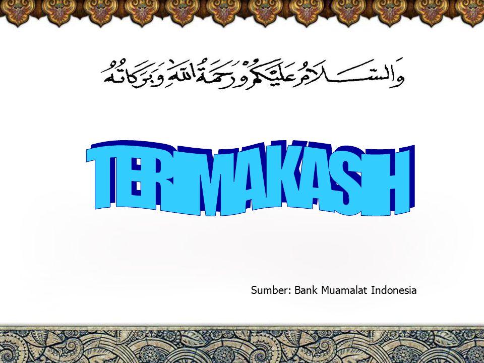 Perbankan syariah perspektif praktisi 8 Sumber: Bank Muamalat Indonesia