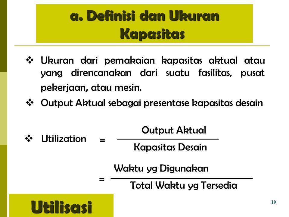19 Utilisasi  Ukuran dari pemakaian kapasitas aktual atau yang direncanakan dari suatu fasilitas, pusat pekerjaan, atau mesin.  Output Aktual sebaga