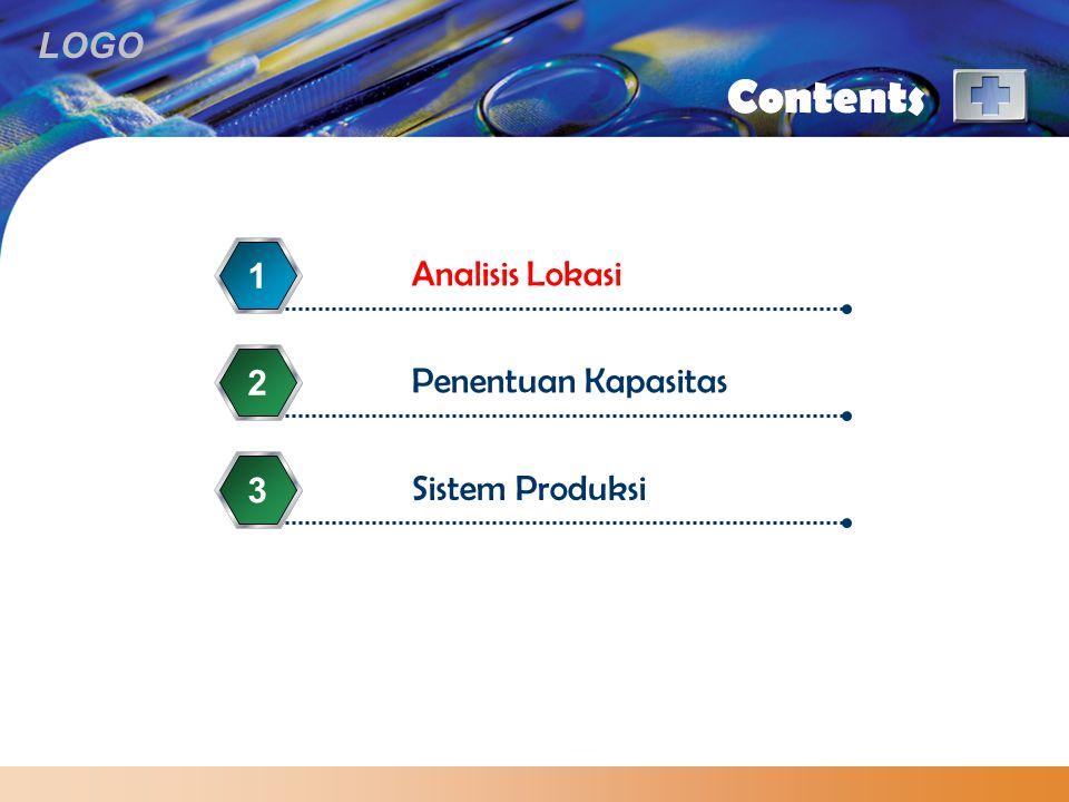 LOGO Contents Analisis Lokasi 1 Penentuan Kapasitas 2 Sistem Produksi 3