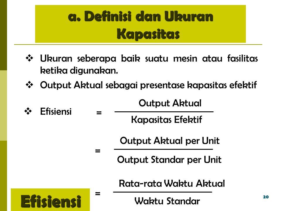 Efisiensi  Ukuran seberapa baik suatu mesin atau fasilitas ketika digunakan.  Output Aktual sebagai presentase kapasitas efektif  Efisiensi Output