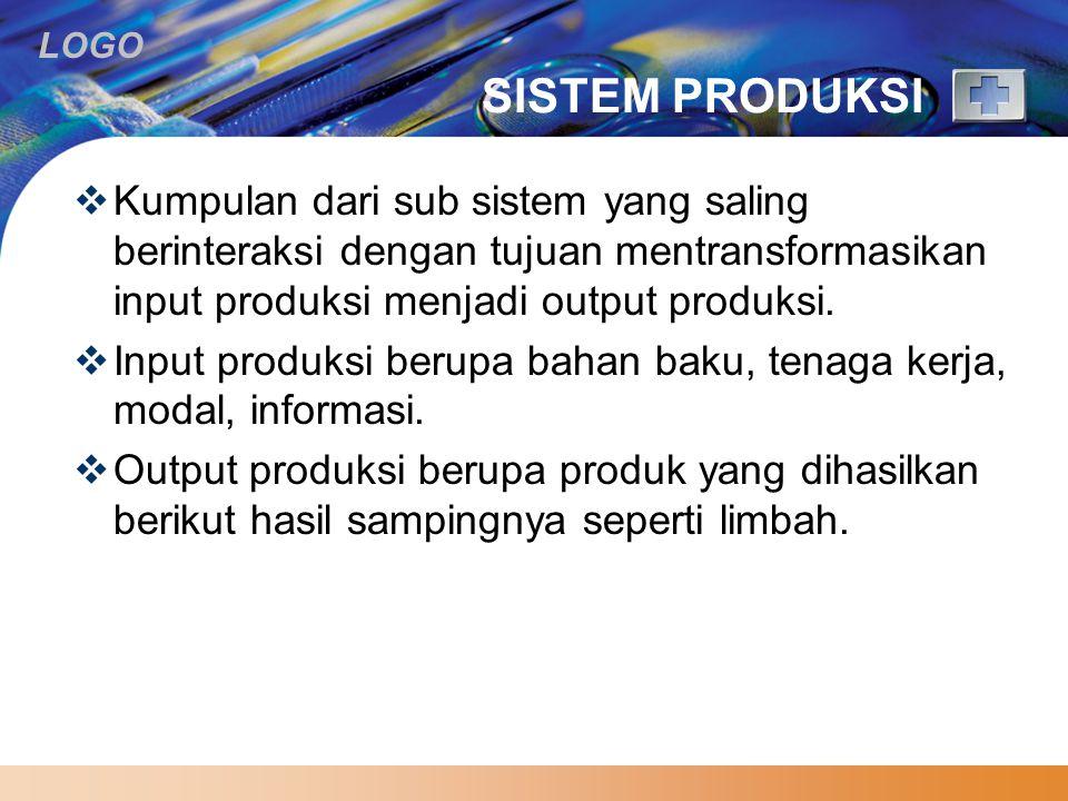LOGO SISTEM PRODUKSI  Kumpulan dari sub sistem yang saling berinteraksi dengan tujuan mentransformasikan input produksi menjadi output produksi.  In