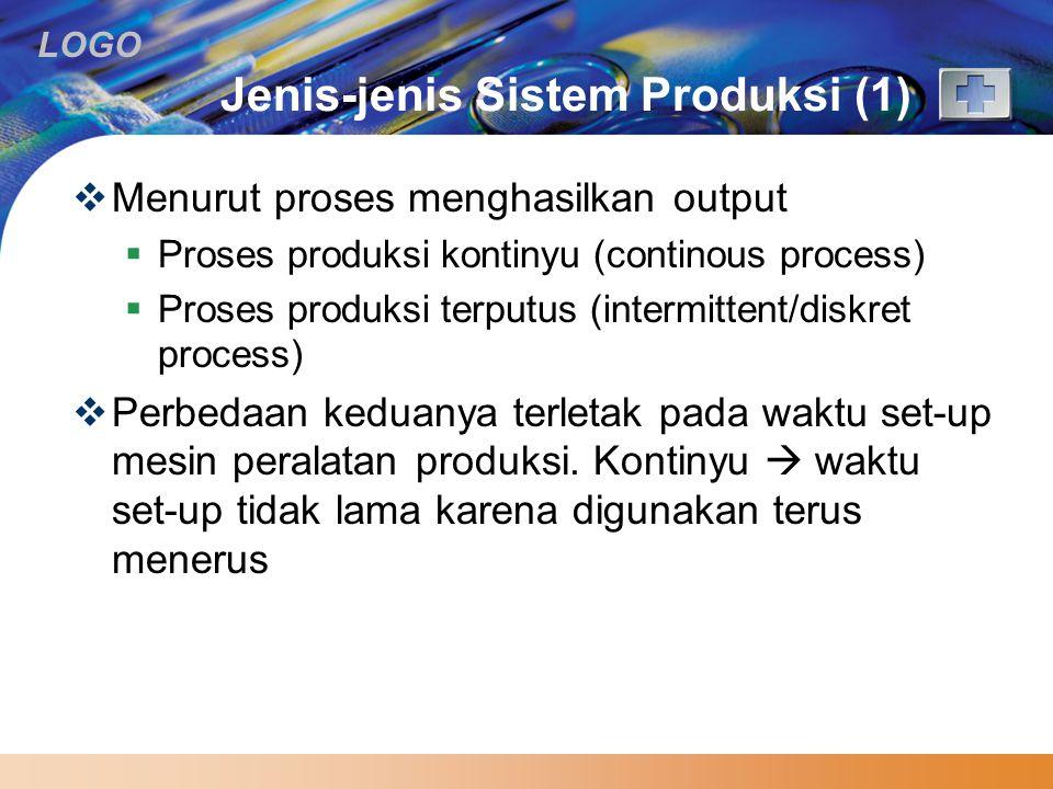 LOGO Jenis-jenis Sistem Produksi (1)  Menurut proses menghasilkan output  Proses produksi kontinyu (continous process)  Proses produksi terputus (i