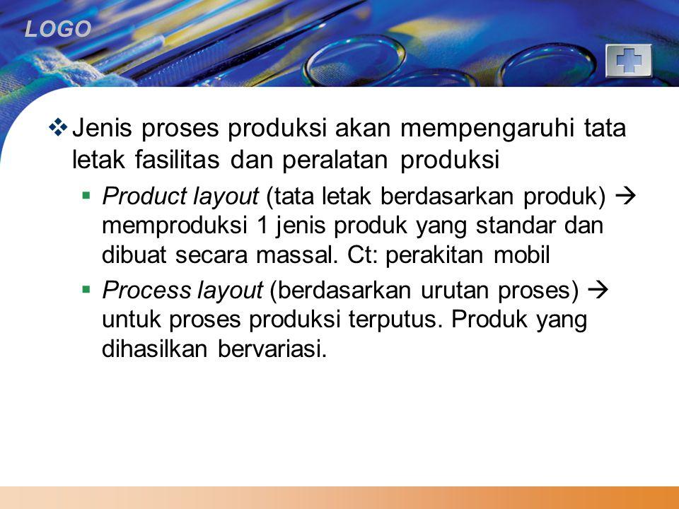 LOGO  Jenis proses produksi akan mempengaruhi tata letak fasilitas dan peralatan produksi  Product layout (tata letak berdasarkan produk)  memprodu