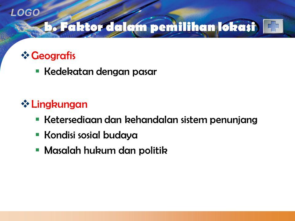 LOGO Contoh Faktor Pemilihan Lokasi: 3.Geografis PT.