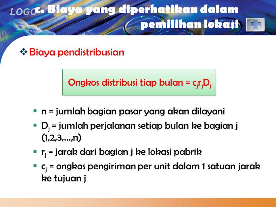 LOGO c. Biaya yang diperhatikan dalam pemilihan lokasi  Biaya pendistribusian Ongkos distribusi tiap bulan = c j r j D j  n = jumlah bagian pasar ya