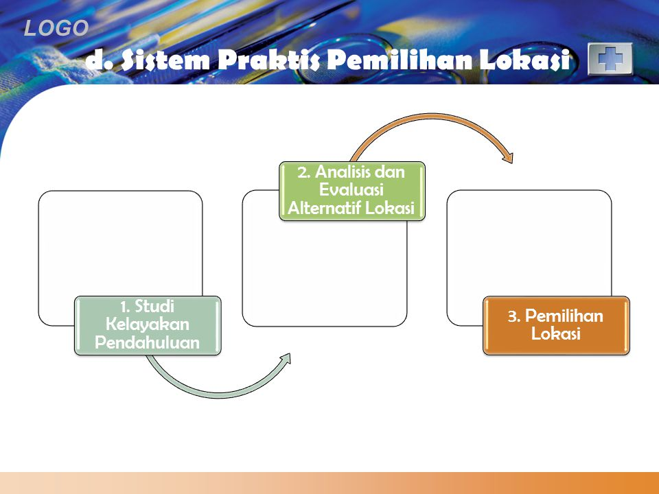 LOGO d. Sistem Praktis Pemilihan Lokasi 1. Studi Kelayakan Pendahuluan 2. Analisis dan Evaluasi Alternatif Lokasi 3. Pemilihan Lokasi