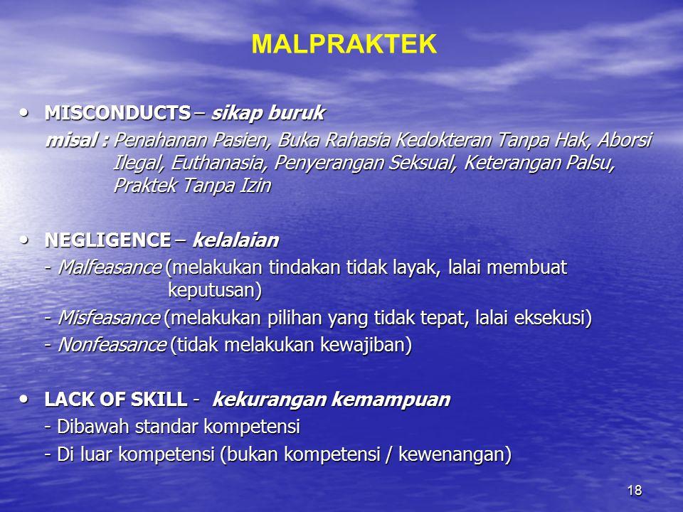 17 MALPRAKTEK INTENTIONAL INTENTIONAL –PROFESSIONAL MISCONDUCTS NEGLIGENCE NEGLIGENCE –MALFEASANCE, –MISFEASANCE, –NONFEASANCE LACK OF SKILL LACK OF SKILL –DI BAWAH STANDAR KOMPETENSI –DI LUAR KOMPETENSI
