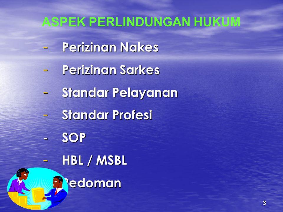 3 - Perizinan Nakes - Perizinan Sarkes - Standar Pelayanan - Standar Profesi -SOP - HBL / MSBL - Pedoman ASPEK PERLINDUNGAN HUKUM