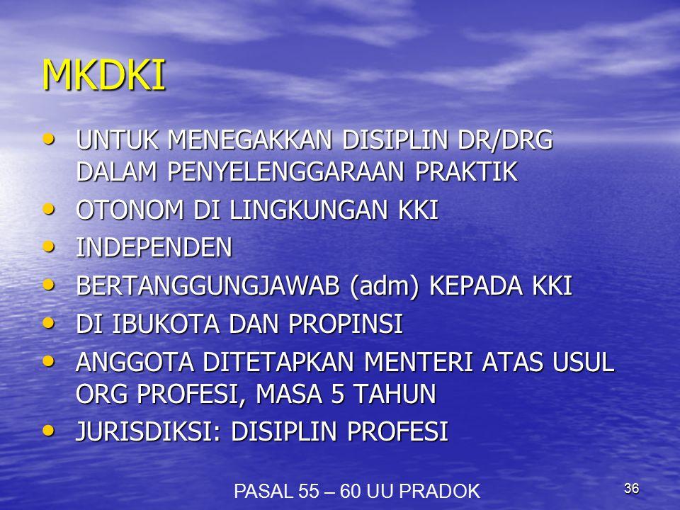35 TINDAKAN ADMINISTRASI MASYARAKAT/ ORANG PROFESI/ TENAGA KESEHATAN GUGATAN PENGADILAN KEPUTUSAN TINDAKAN ADMINISTRASI