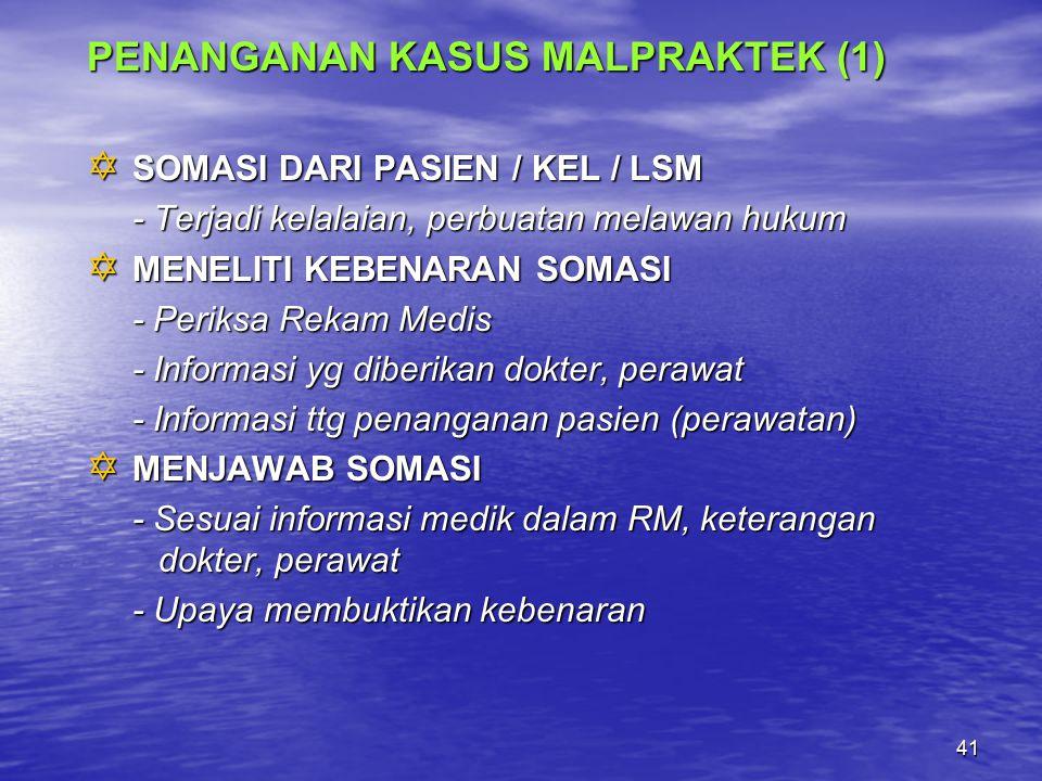 40 KIAT PENANGANAN KASUS DI RS II.EXTERNAL (MKEK, Bidang Hukum) a.