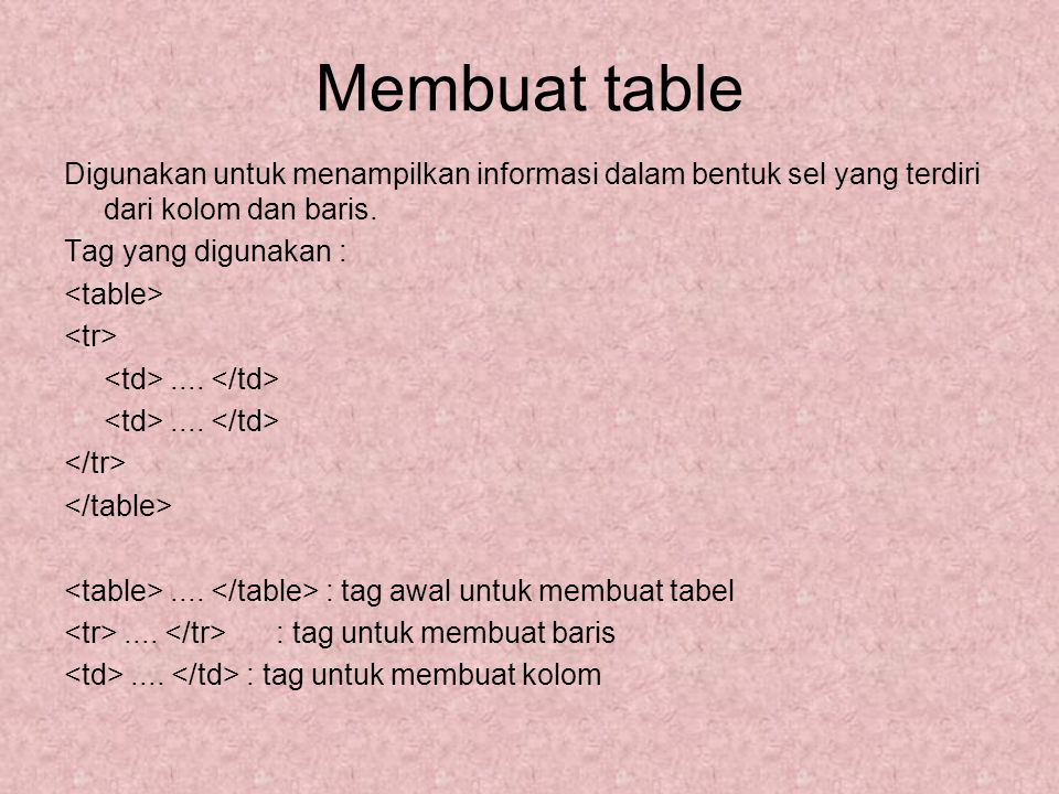 Membuat table Digunakan untuk menampilkan informasi dalam bentuk sel yang terdiri dari kolom dan baris. Tag yang digunakan :........ : tag awal untuk