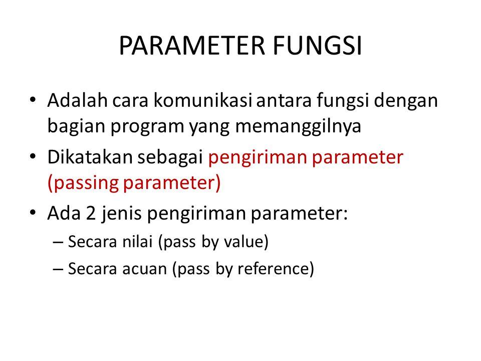 PARAMETER FUNGSI Adalah cara komunikasi antara fungsi dengan bagian program yang memanggilnya Dikatakan sebagai pengiriman parameter (passing parameter) Ada 2 jenis pengiriman parameter: – Secara nilai (pass by value) – Secara acuan (pass by reference)