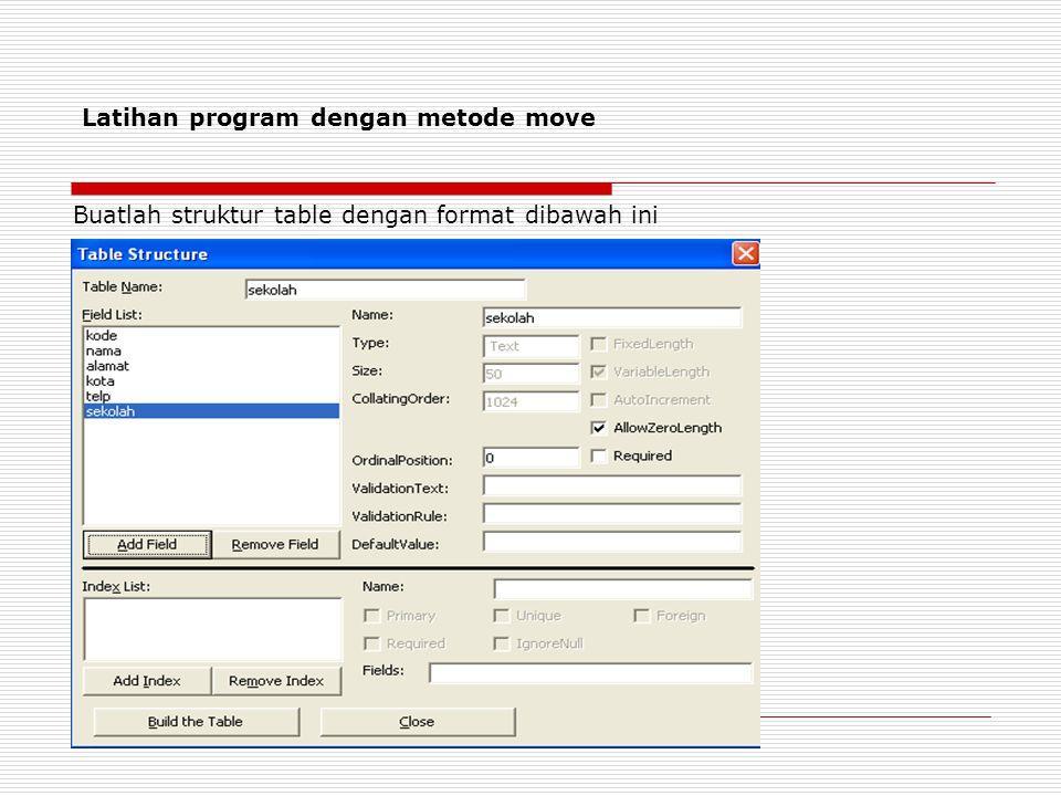 Latihan program dengan metode move Setelah itu, input datanya sebanyak 5 record