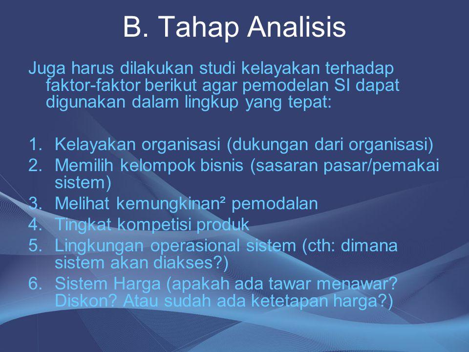 B. Tahap Analisis Juga harus dilakukan studi kelayakan terhadap faktor-faktor berikut agar pemodelan SI dapat digunakan dalam lingkup yang tepat: 1.Ke