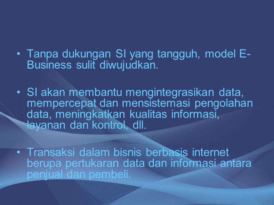 Tantangan Pembangunan Sistem Informasi E-Business 1.Tantangan strategi bisnis 2.Tantangan Globalisasi 3.Tantangan arsitektur informasi 4.Tantangan investasi 5.Tantangan kemampuan respon dan kontrol 6.Tantangan operasional