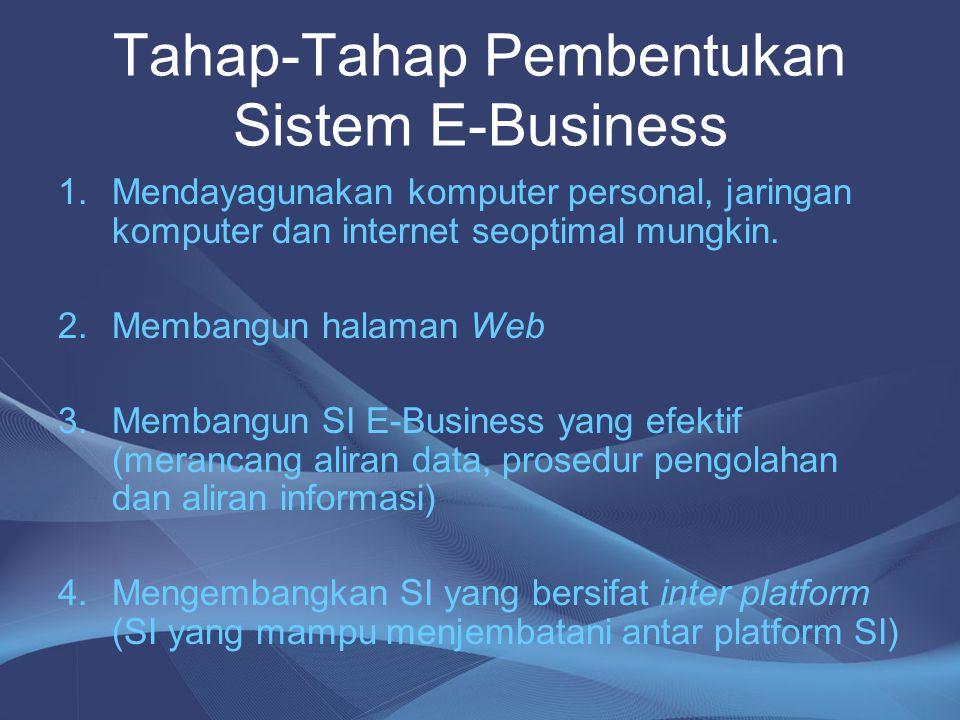 Tahap-Tahap Pembentukan Sistem E-Business 1.Mendayagunakan komputer personal, jaringan komputer dan internet seoptimal mungkin. 2.Membangun halaman We