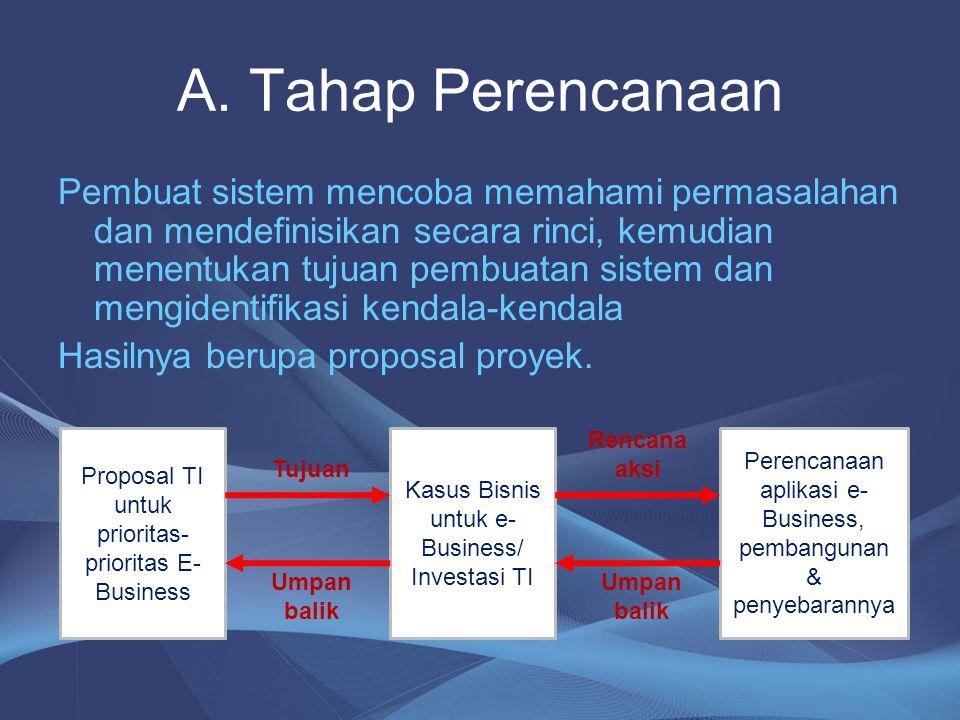 A. Tahap Perencanaan Pembuat sistem mencoba memahami permasalahan dan mendefinisikan secara rinci, kemudian menentukan tujuan pembuatan sistem dan men