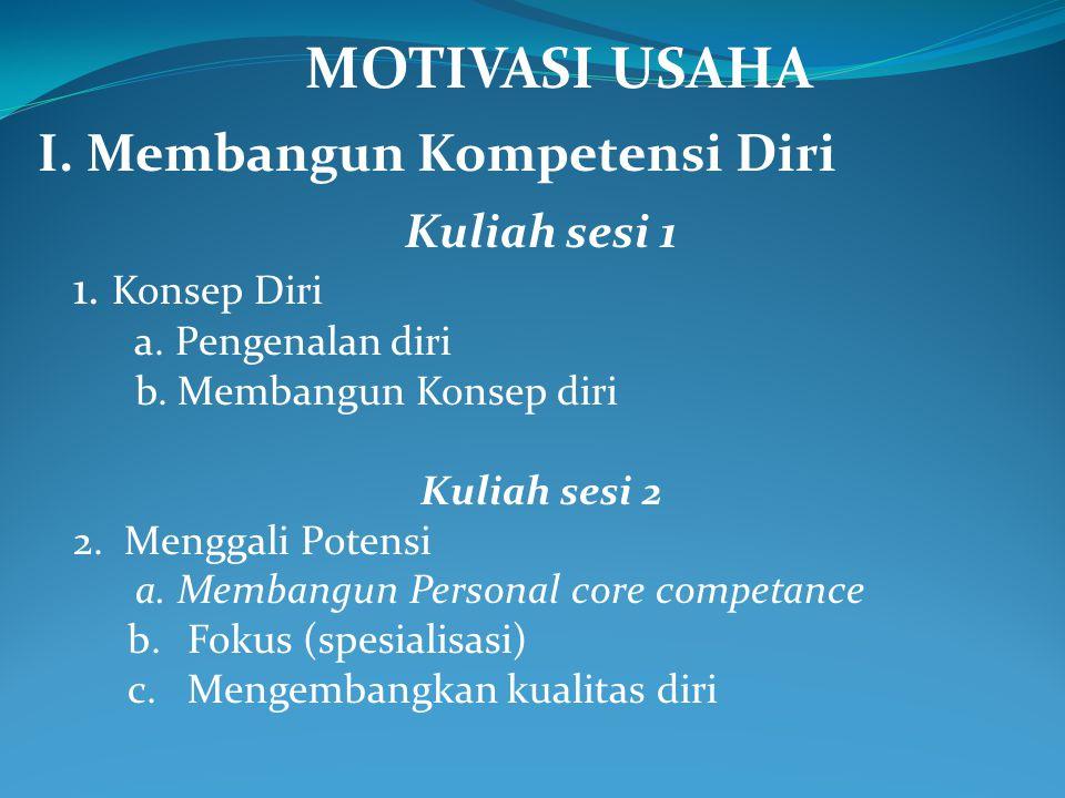 MOTIVASI USAHA I.Membangun Kompetensi Diri Kuliah sesi 1 1.