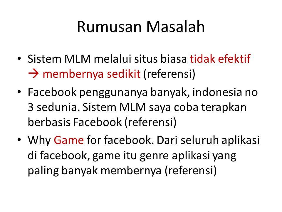 Rumusan Masalah Sistem MLM melalui situs biasa tidak efektif  membernya sedikit (referensi) Facebook penggunanya banyak, indonesia no 3 sedunia. Sist